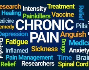 Chronic Pain Word Cloud on Blue Background